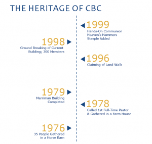 The Heritage of CBC